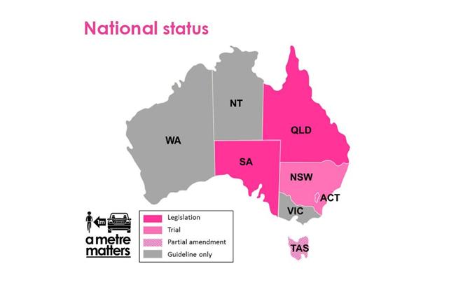 National Status